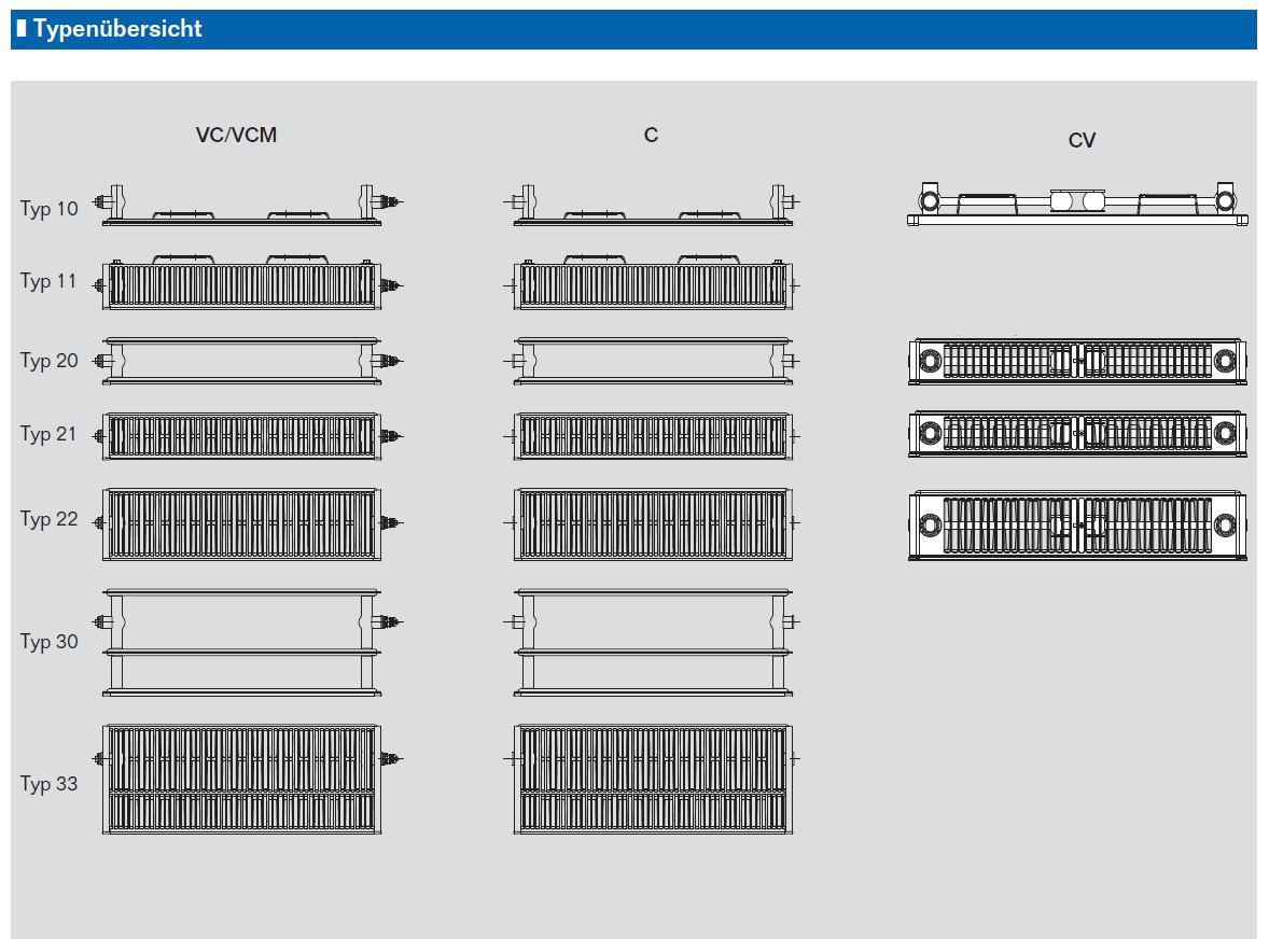Buderus Cv Plan Typ 21 1400x500 Logatrend Vertikal Heizkorper Inkl